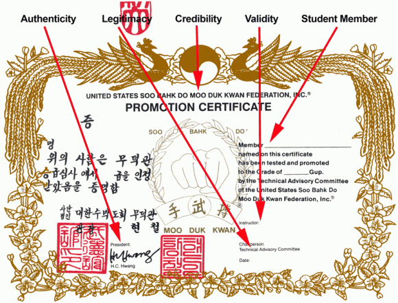 Gup Certificate Authenticity