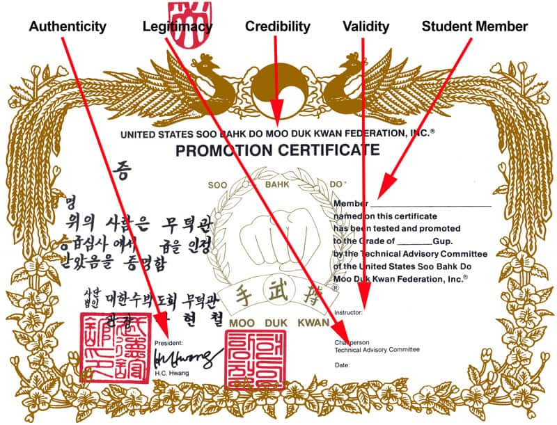 Legitimate Moo Duk Kwan Certification