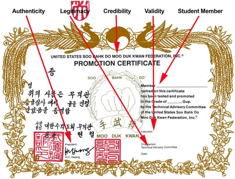 Legitimate Moo Duk Kwan Certification